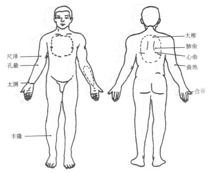 肺炎的砭石治疗法