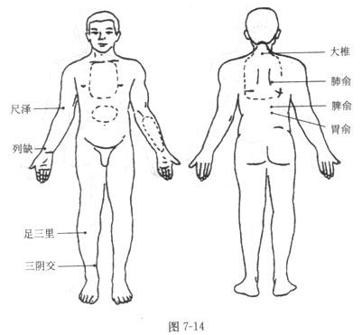 肺结核的砭石治疗手法