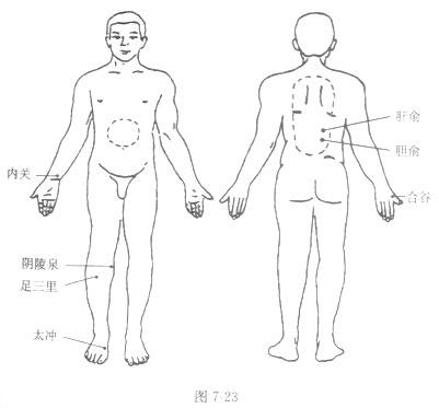 砭石治疗肝硬化