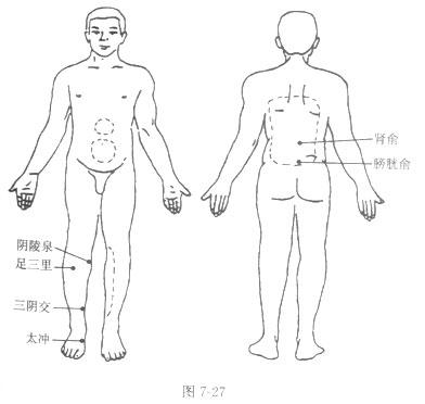 肾结石的砭石疗法