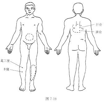 慢性胰腺炎
