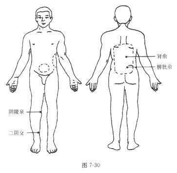 膀胱炎的砭石疗法