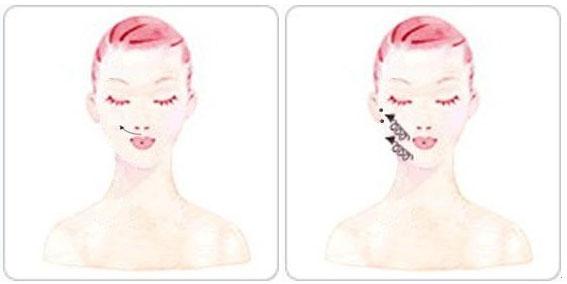 脸部刮痧美容的手法[图解]