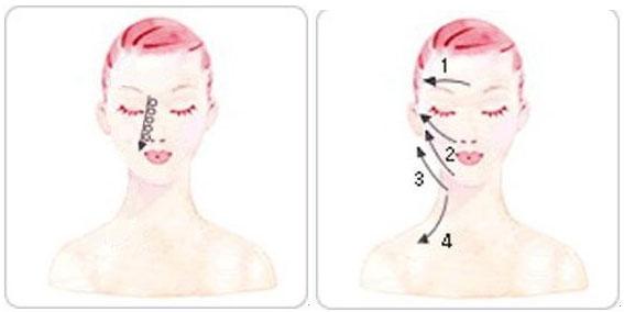 美容刮痧板恢复画小螺旋的方式,从嘴角往上顺着颧骨下缘斜刮至听宫穴(耳朵与脸颊连接处的中间,张口时呈凹陷处),2~3次;再从下巴往上斜刮至听会穴(耳垂下方),2~3次;换边重复如上过程。   脸部刮痧美容手法除了美容,当然也有明目保健的功效,对于普遍存在的鼻炎等鼻腔问题,我们也可以顺手保健一番,很简单,就是用画小螺旋的方式,沿着鼻梁外侧、鼻翼外侧至嘴角,1~2次,换边。   脸部刮痧的方法进行美容,进入最后的整体放松阶段,可以换用美容按摩板的大头部分,全部采用平刮滑动的手法。   1、从额头中心至太阳穴