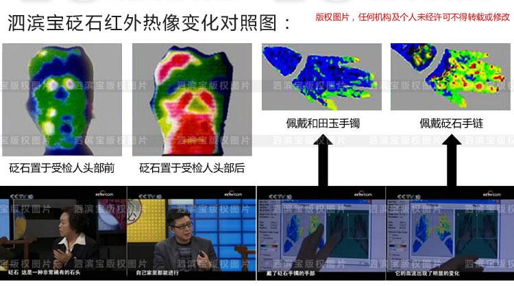 砭石学堂:泗滨砭石的作用和功效图10