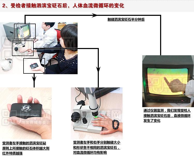 砭石学堂:泗滨砭石对人体甲襞微循环血流速度影响的定量检测图8