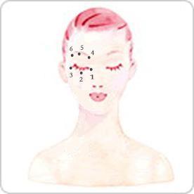 眼部刮痧美容的手法1